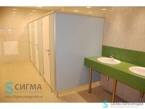 Перегородки для туалетов (туалетные перегородки)